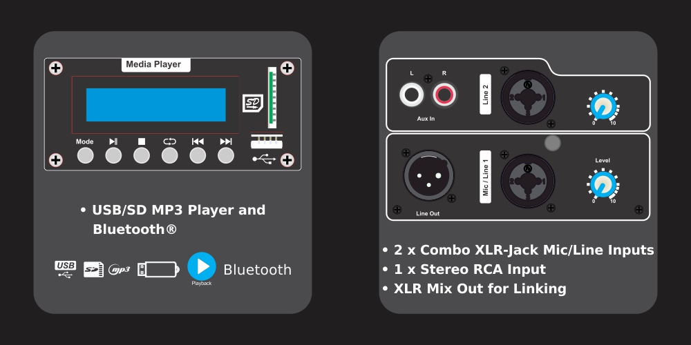 Clio 154 Blog Media Player and Connectivity by Studiomaster Professional India
